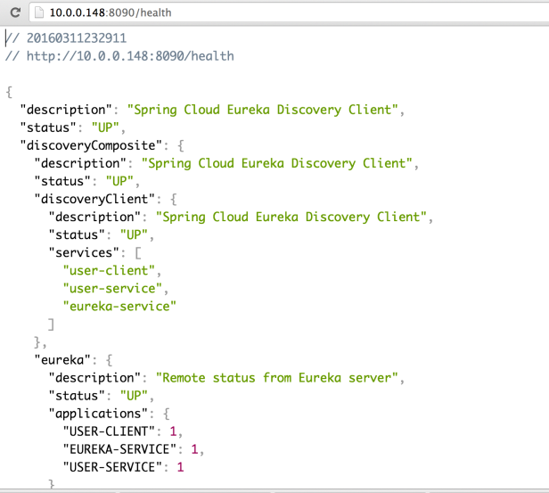Building micro-services using Spring Cloud – Your Ultimate Tech Guide